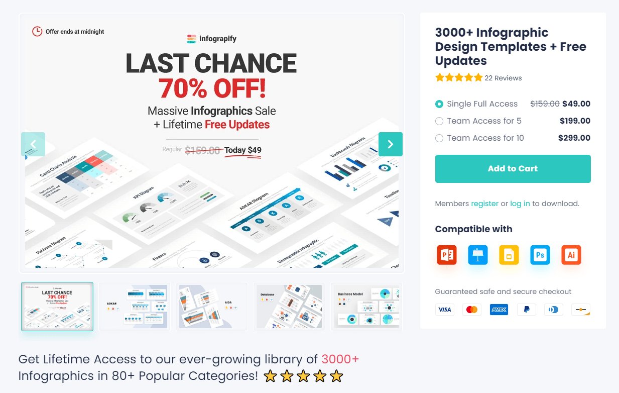 3000 Infographic Design Templates Free Updates – infograpify